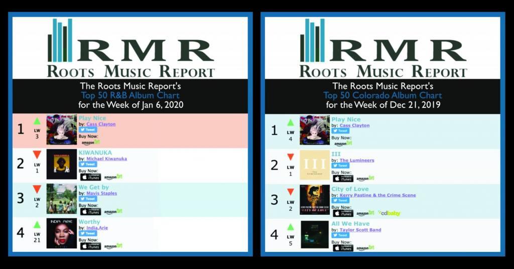 Roots charts